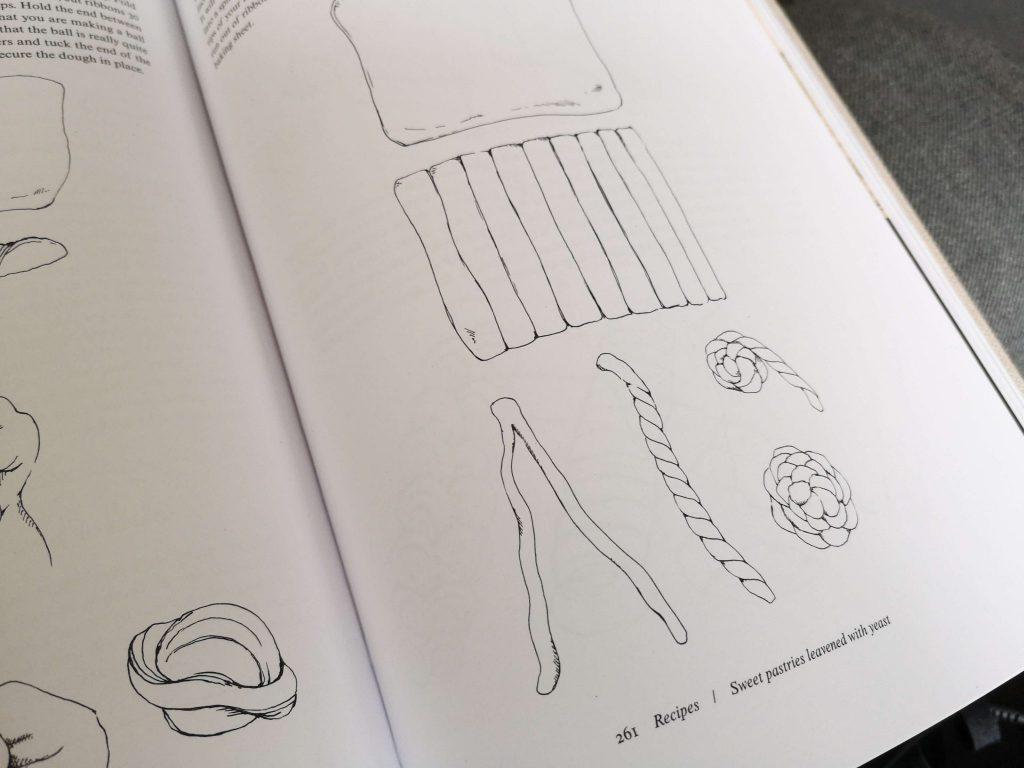 Schema zum Formen der Karlsbader Brötchen